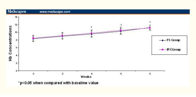 Nghiên cứu khoa học chứng minh tác dụng của safoli